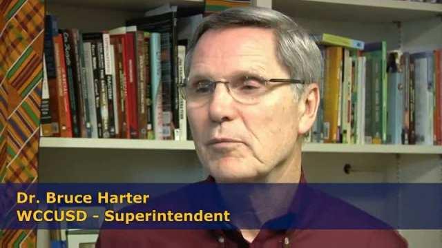 Dr. Bruce Harter