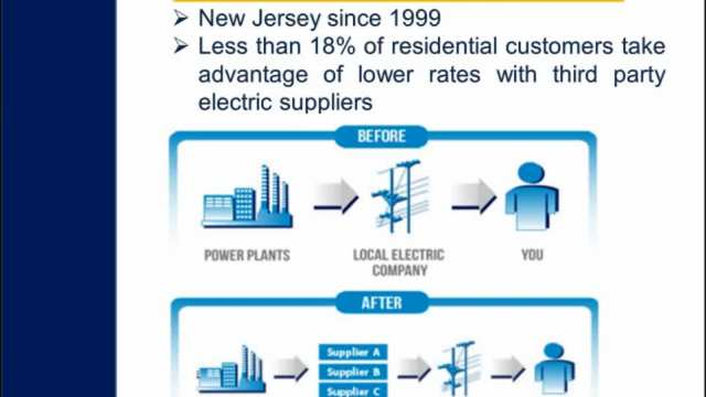 Burlington County Energy Aggregation Outreach Prog