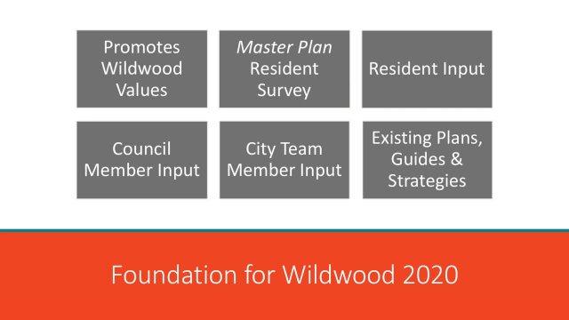 Wildwood 2020.FINAL-2