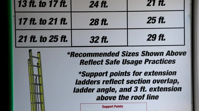 Safety Tips When Using A Ladder