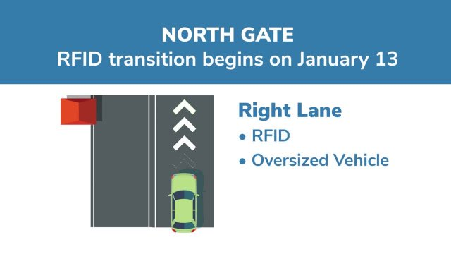 RFID - North Gate Transition