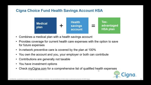 Cigna Choice Fund Savings Account HSA (1)
