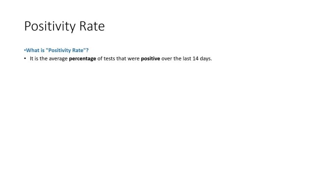Positivity Rate