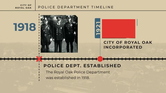 History of the Royal Oak Police Department